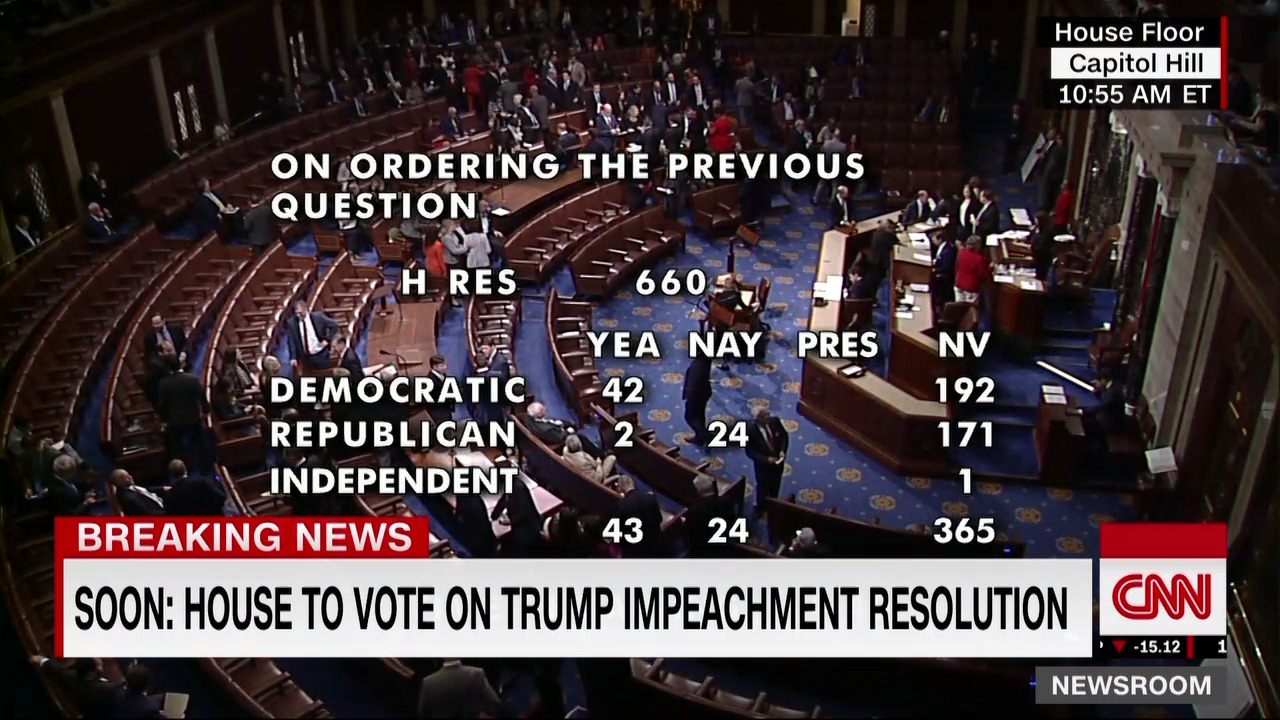 , What should happen to Democrats who don't vote for impeachment today?, The Politicus