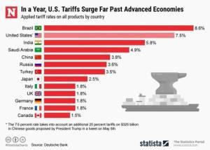 newsweek_tariffs_trade_war.jpg