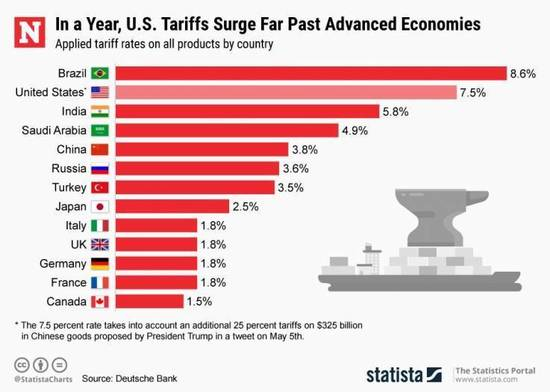 newsweek_tariffs_trade_war.jpg
