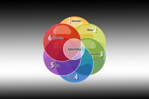 blank venn business strategy concept infographic diagram illustration six 6