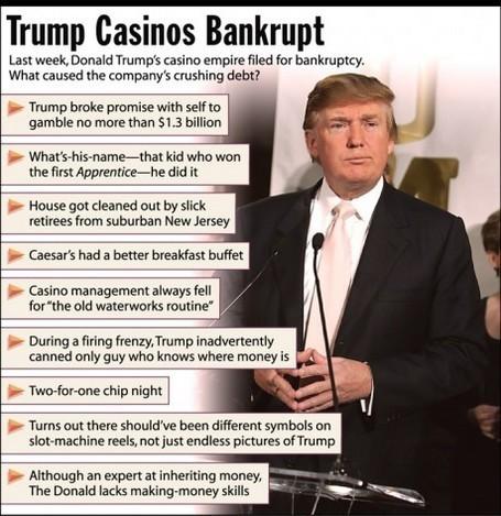 trump_casinos_bankrupt_small.jpg