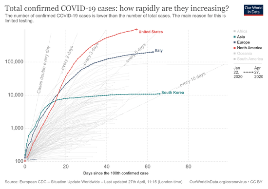 covid-confirmed-cases-since-100th-case.png