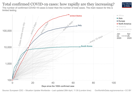 covid-confirmed-cases-since-100th-case1.png