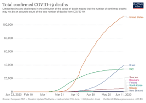 total-deaths-covid-191.png