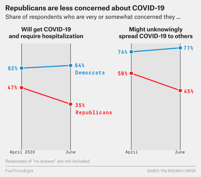 """, Trump """"(COVID) Testing is overrated"""", The Politicus"""