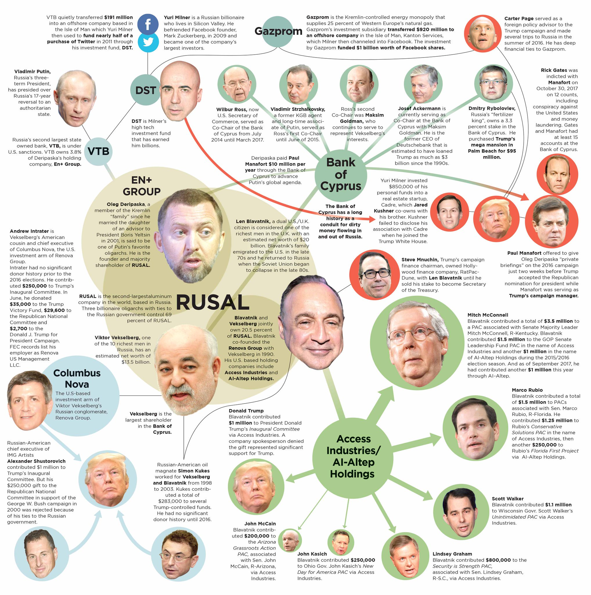 , Remember that Janet Yellen as Treasury secretary can address some of the Trump sweetheart deals, The Politicus
