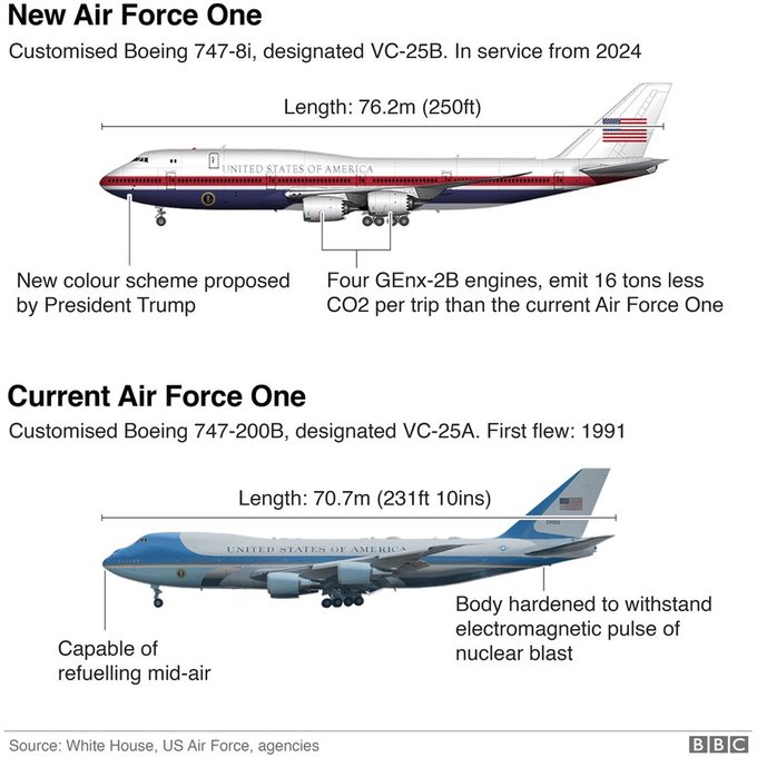 """Psaki: Biden """"has not spent a moment thinking about the color scheme of Air Force One"""""""
