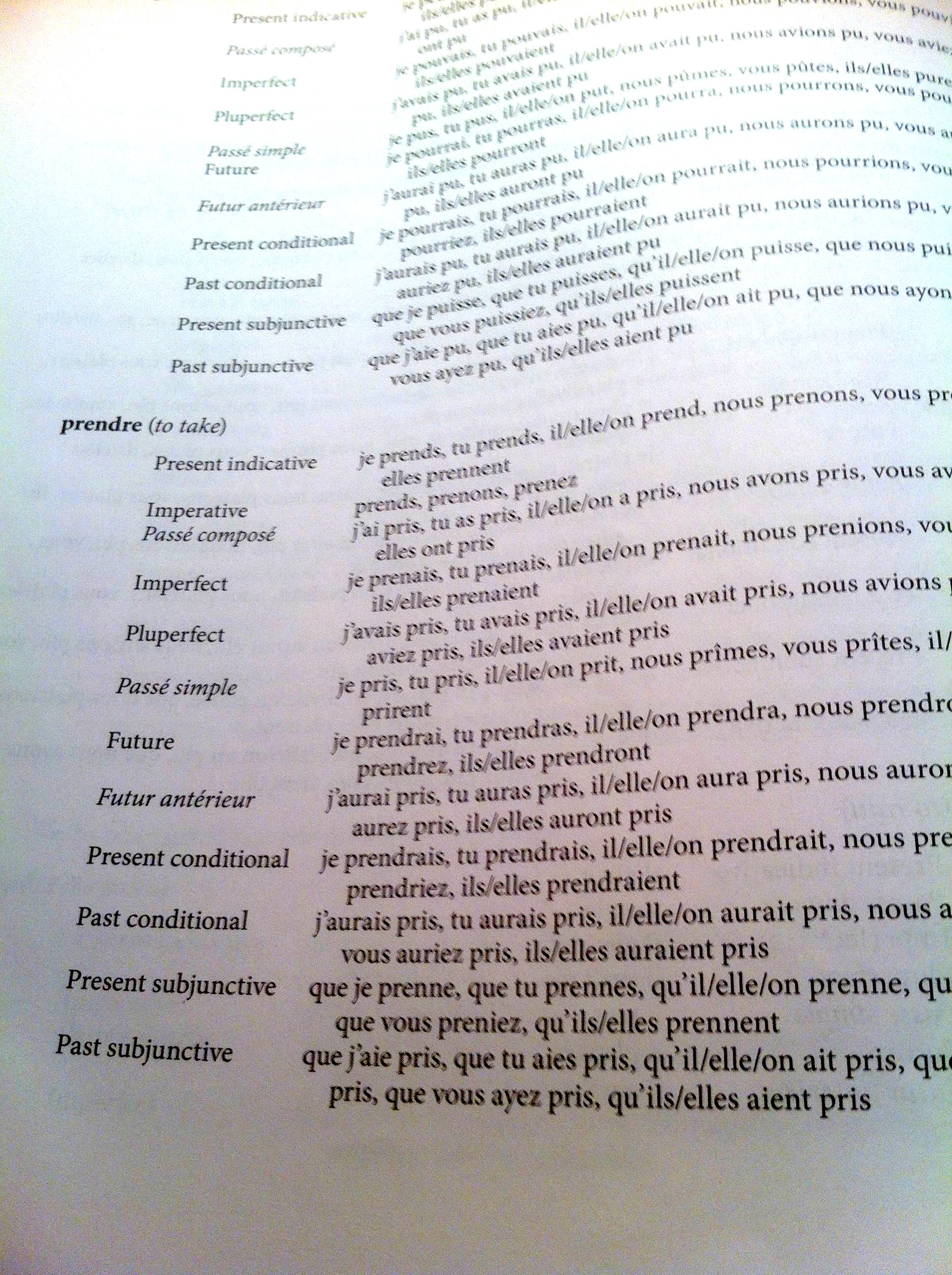 Italian Past Perfect Tense