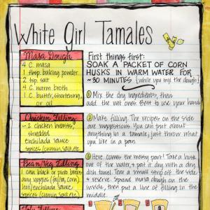 White Girl Tamale Recipe