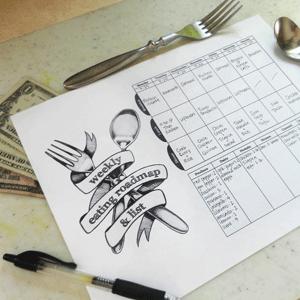 Weekly Eating Roadmap Printable Grocery List