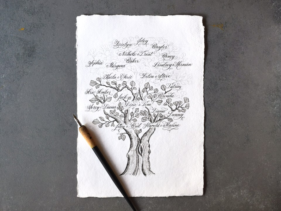 Adding Leaves to the Calligraphy Family Tree