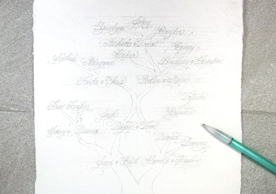 Calligraphy Family Tree Draft