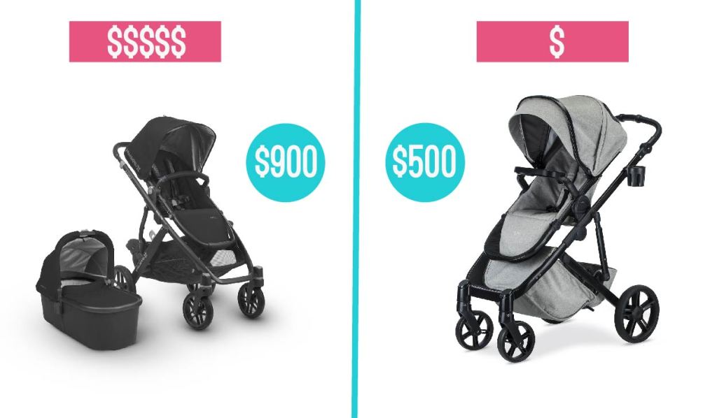 baby product strollers compariosn