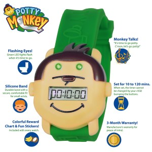 Highlighting all the features of the Potty Monkey Watch