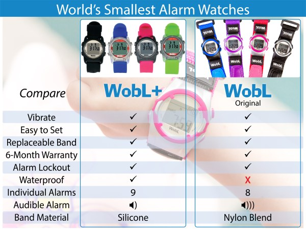 Compare features of the WobL+ waterproof and WobL water resistant vibrating alarm reminder watches.