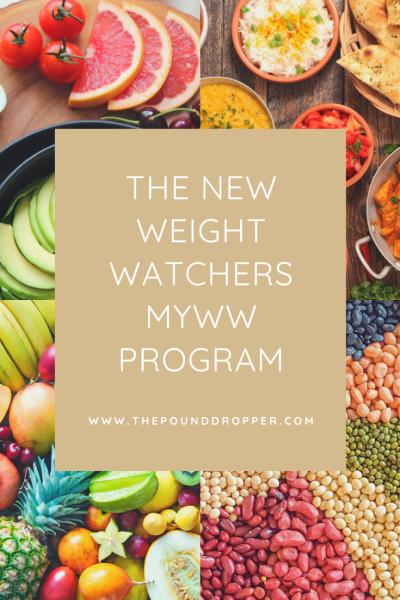 MyWW Weight Watchers New Program