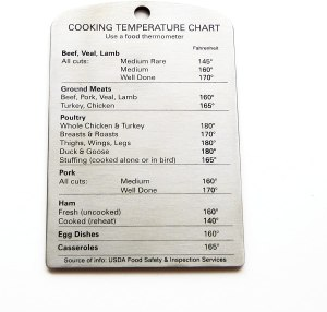 a stainless steel magnet with different cooking temperatures for doneness