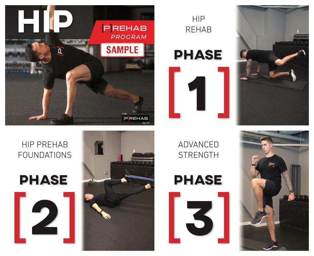groin pain treatment hip program the prehab guys