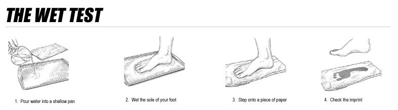 Wet test foot type the prehab guys