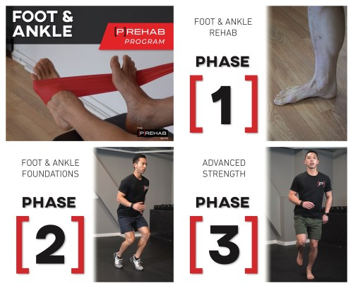 foot ankle program the prehab guys lateral ankle sprain advanced exercises