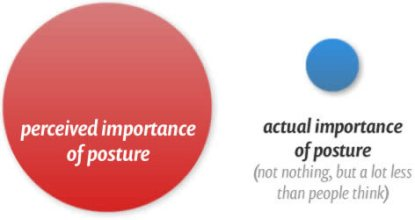 improve your postural pain