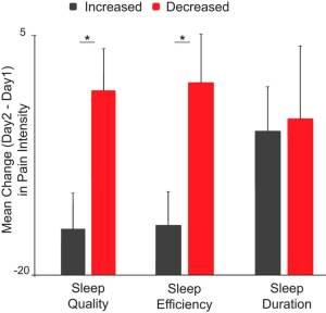 health benefits of sleep the prehab guys
