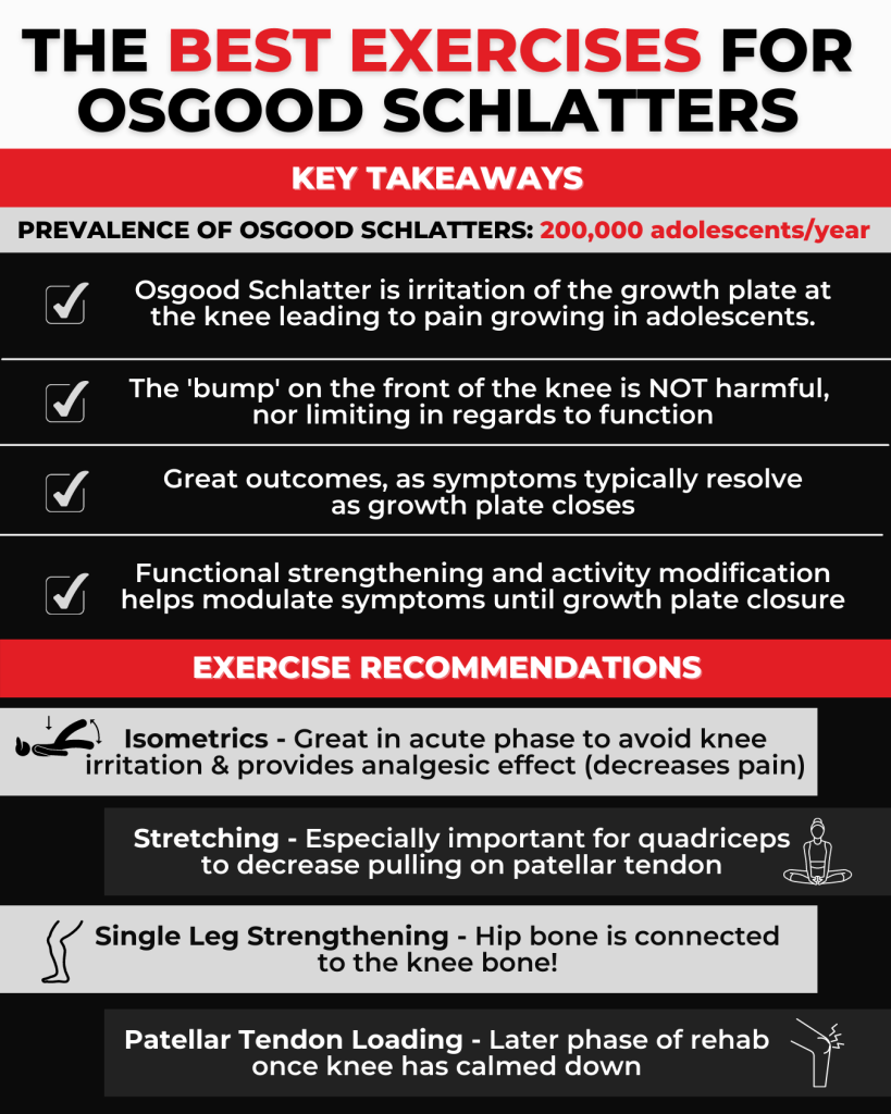 best exercises for osgood schlatters disease the prehab guys