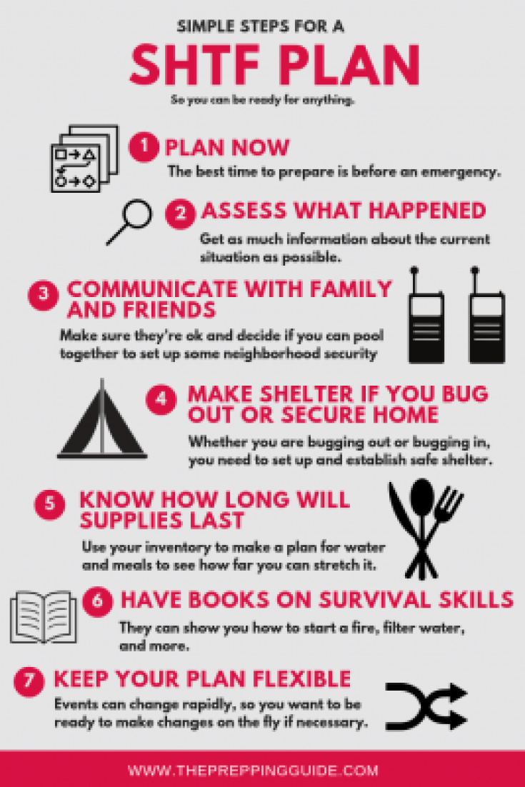 SHTF Plan: How to Create Your Survival and Emergency Plans