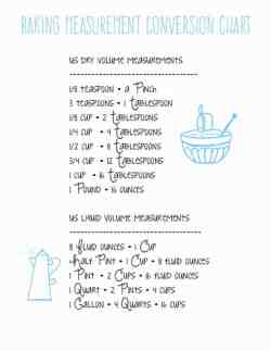 Never forget your baking measurement conversions with these handy and cute printables! www.theprettybee.com