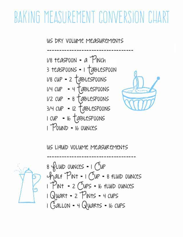 Baking Measurement Conversion Chart Printable The