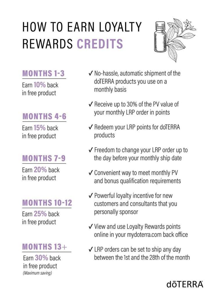 doterra loyalty rewards program essential oil monthly subscription box