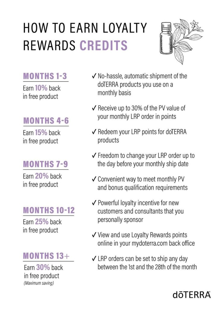 doterra loyalty rewards program essential oil monthly subscription box