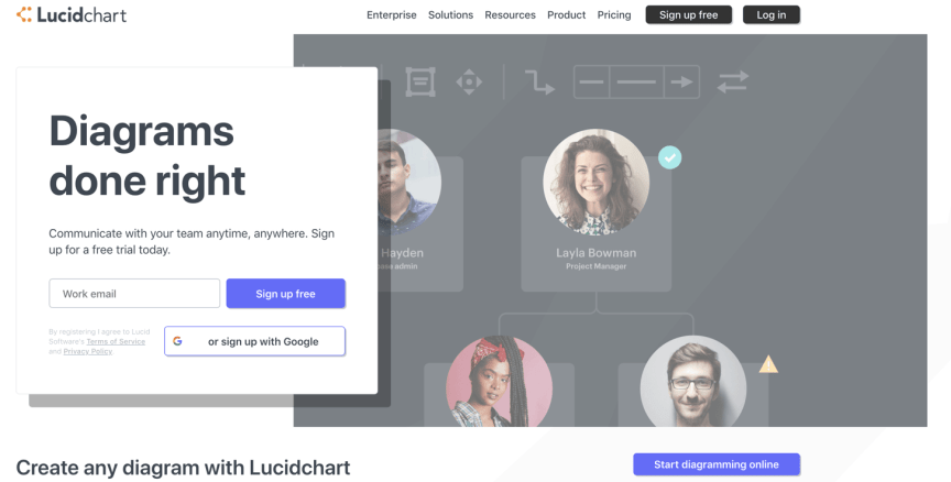How to Use Lucidchart to Create a Basic Flowchart – The