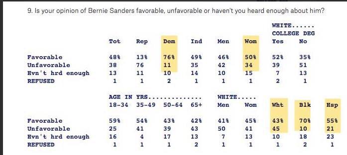 quinn poll 1-17-18.jpg