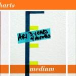 Three DIY Growth Charts