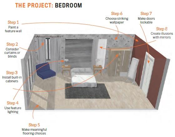 Reno Focus: Bed Room