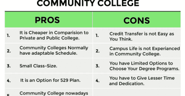 pros-and-cons-of-community-college