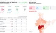 भारत में कोरोना पोजिटिव के आज 98 नए मामले : कुल संख्या 1127 हो गयी