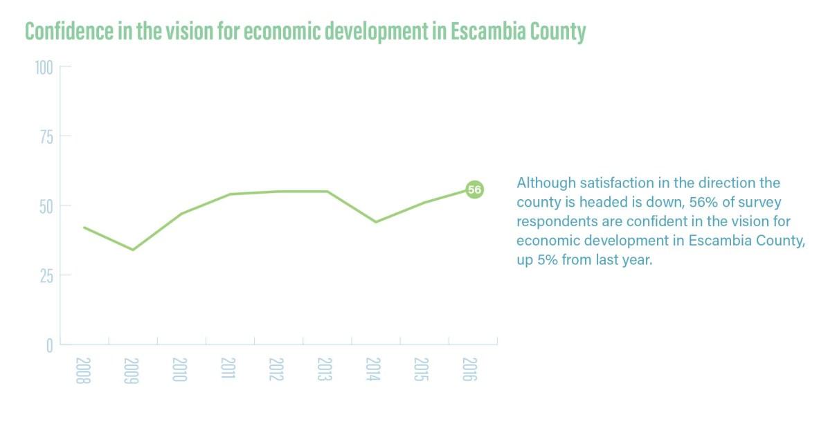 economicdevelpmentcounty