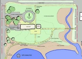 rendering site schematic
