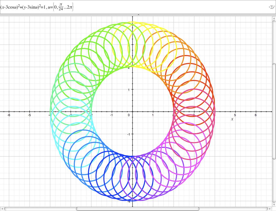 Mac Os X Grapher Using Parameters