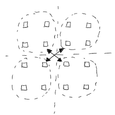 Pictorial representation of the fftshift function in Python's NumPy