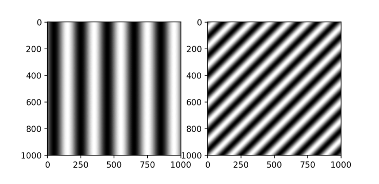 Two examples of 2D sinusoidal gratings