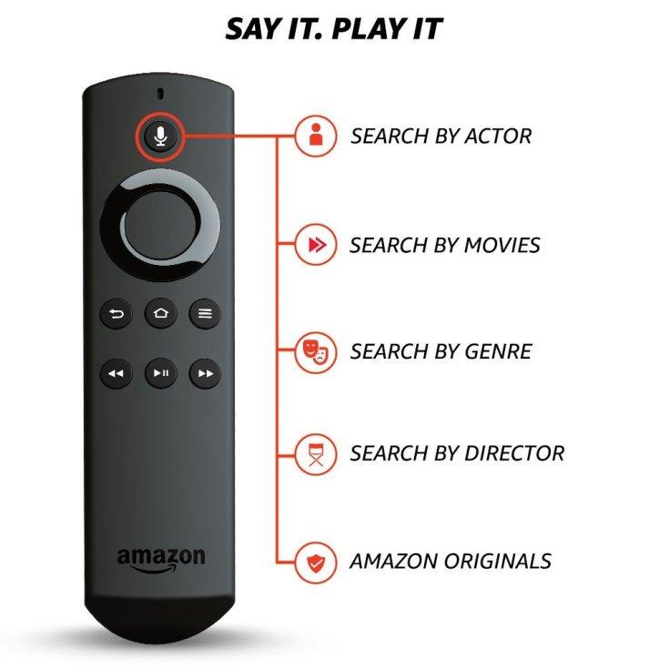 Amazon Fire TV Voice Remote