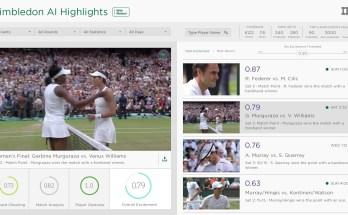 AI Highlights Dashboard (PRNewsfoto/IBM)