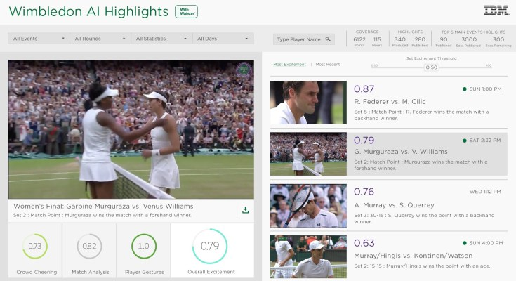 AI Highlights Dashboard (PRNewsfoto/IBM)