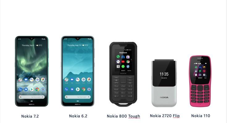 Nokia 2019 Lineup