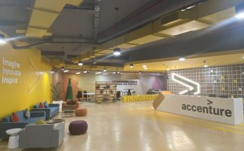 Accenture Innovation Hub Pune