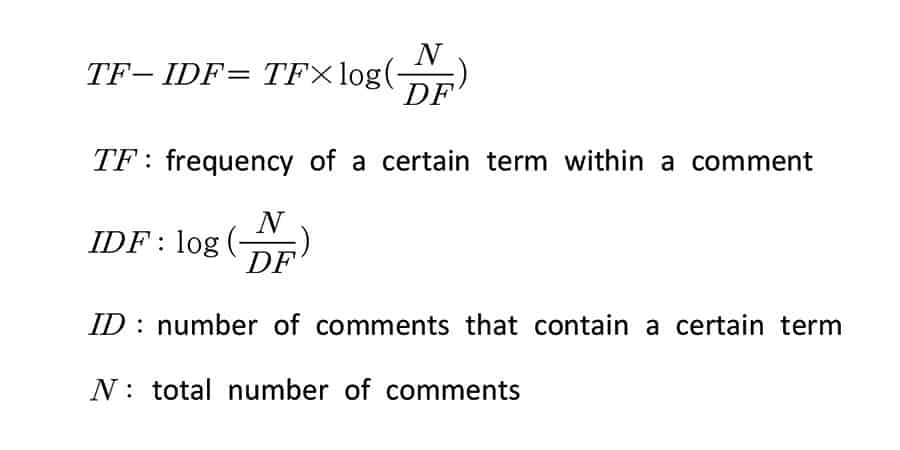 Mathematical formula showing frequency calculation