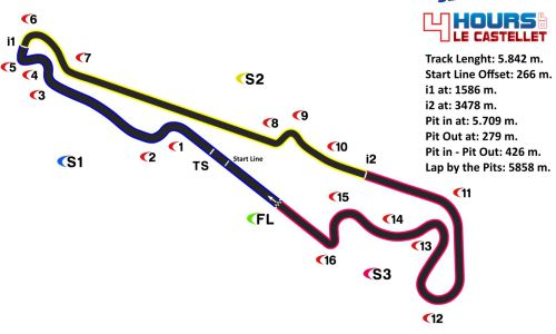 ELMS Paul Ricard Track Map